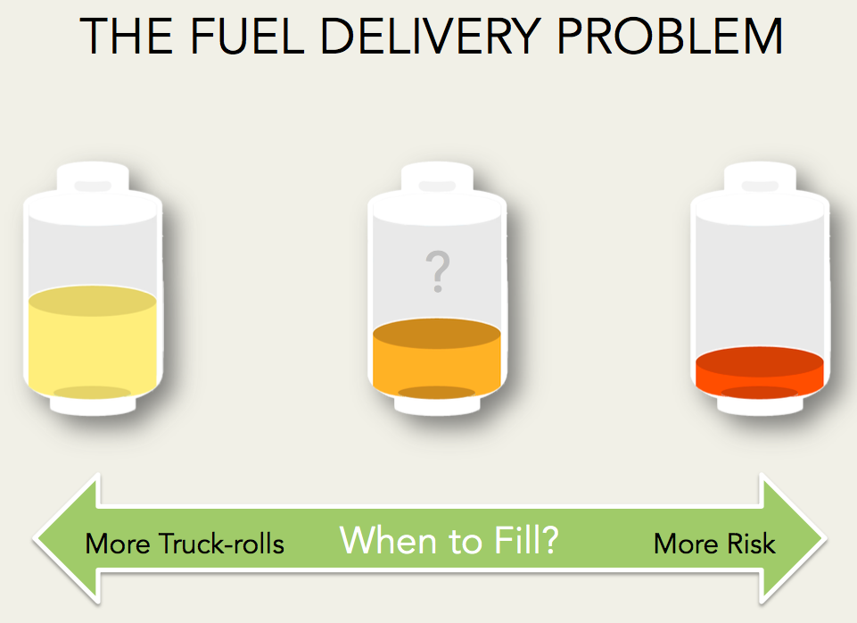 The Fuel Delivery Problems - Balancing Efficiency with Run-Outs